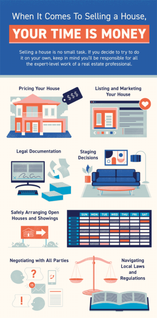local-records-office-marketing-property-finance-gain-infographic (1)